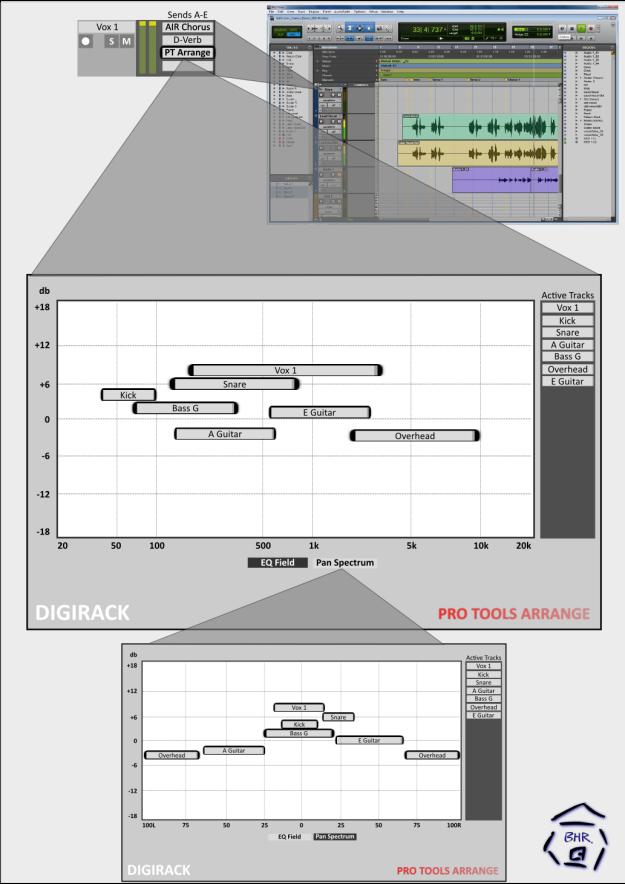 Pro Tools Arrange Concept